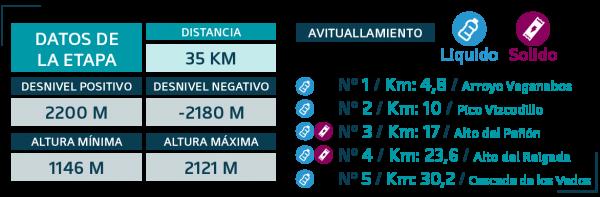 datos_ultra_et_01
