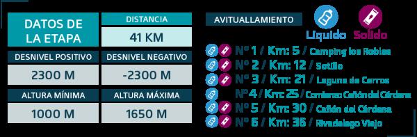 datos_ultra_et_02