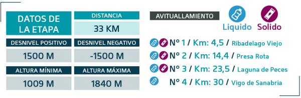 datos_ultra_et_03