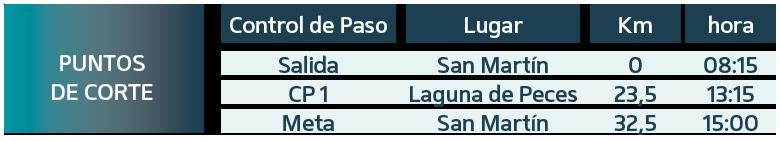 GPDZ-2019 etapa 1 - cuadro