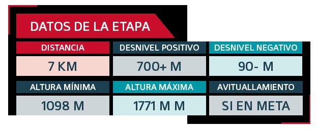 GTSA-2019 etapa 1 - datos