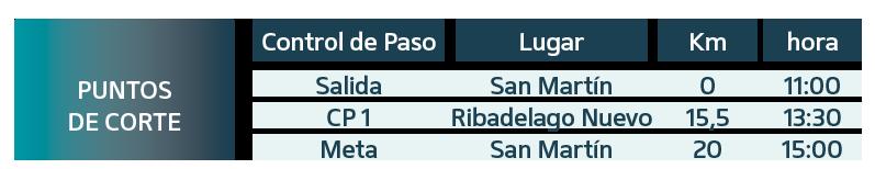 GTSA-2019 etapa 2 - cuadro