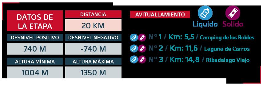 GTSA-2019 etapa 2 - datos