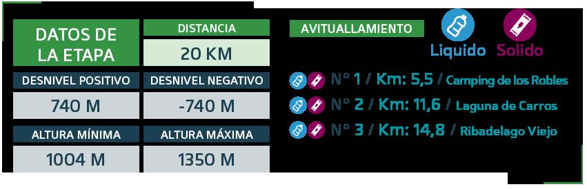 MASA-2019 etapa 2 - Datos