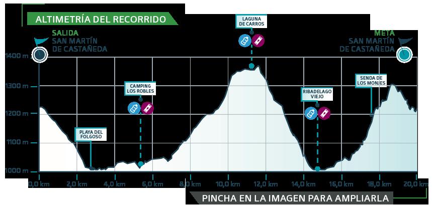MASA-2019 etapa 2 - gráfica
