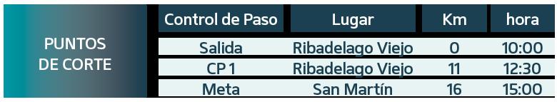 MASA-2019 etapa 3 - cuadro