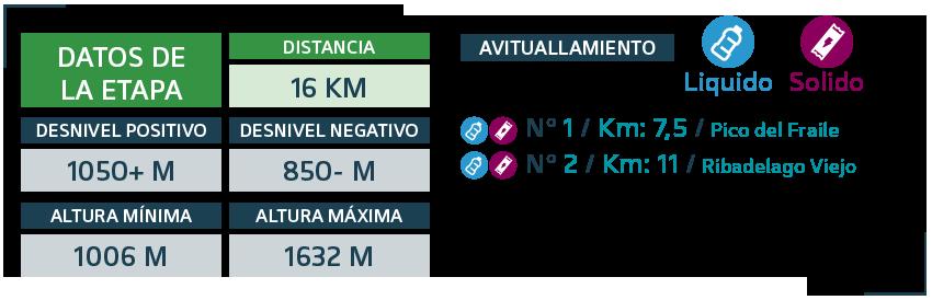 MASA-2019 etapa 3 - Datos