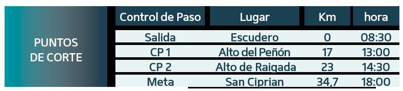 ULSA-2019 etapa 1 - cuadro