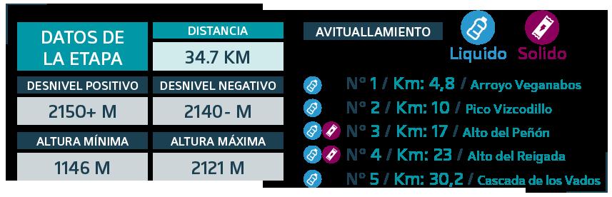 ULSA-2019 etapa 1 - Datos