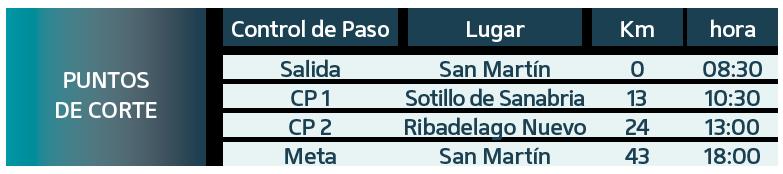 ULSA-2019 etapa 2 - cuadro