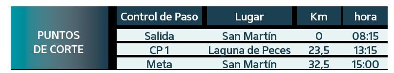 ULSA-2019 etapa 3 - cuadro