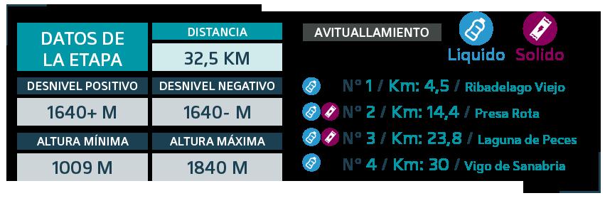 ULSA-2019 etapa 3 - Datos