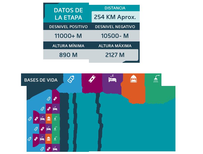 Glaciar Race - datos