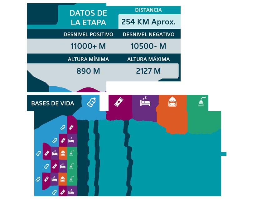 Datos Glaciar Race 2019