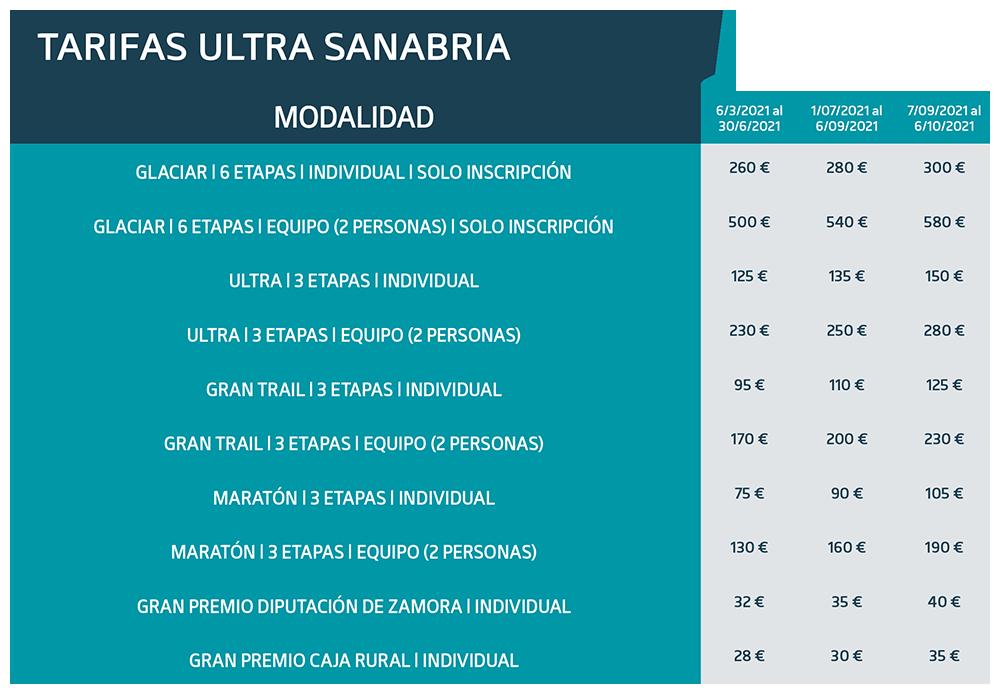 tarifas 2021 Modalidades Ultra Sanabria