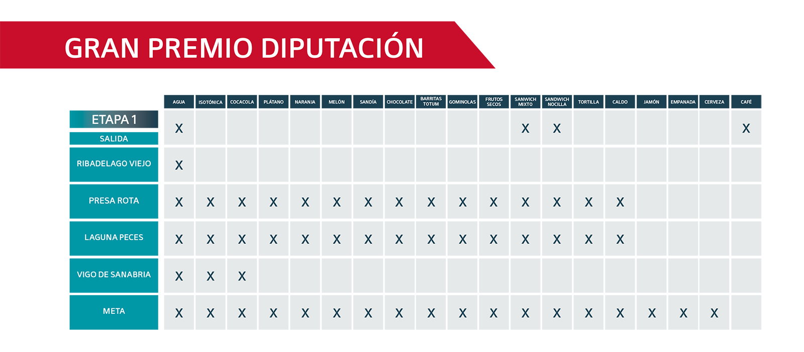 Avituallamiento Gran Premio Diputación 2021